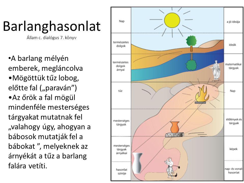 Barlanghasonlat Állam c. dialógus 7.