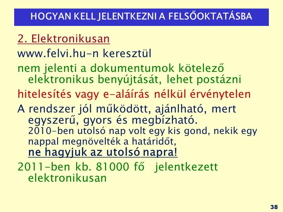 38 HOGYAN KELL JELENTKEZNI A FELSŐOKTATÁSBA 2.