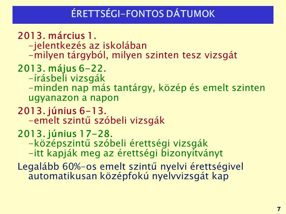 ÉRETTSÉGI-FONTOS DÁTUMOK 2013. március 1.
