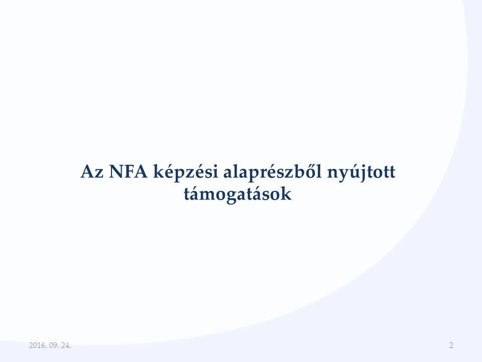 Az NFA képzési alaprészből nyújtott támogatások 2016. 09. 24.2
