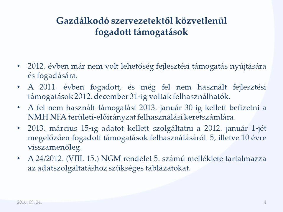 Gazdálkodó szervezetektől közvetlenül fogadott támogatások 2012.