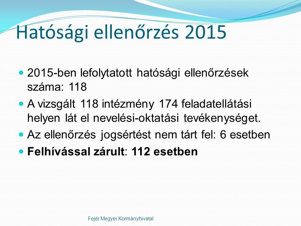 Hatósági ellenőrzés 2015 2015-ben lefolytatott hatósági ellenőrzések száma: 118 A vizsgált 118 intézmény 174 feladatellátási helyen lát el nevelési-oktatási tevékenységet.