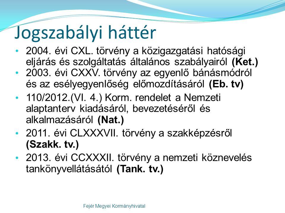 Jogszabályi háttér 2004. évi CXL. törvény a közigazgatási hatósági eljárás és szolgáltatás általános szabályairól (Ket.) 2003. évi CXXV. törvény az eg