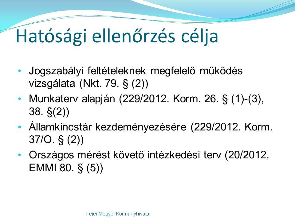 Hatósági ellenőrzés célja Jogszabályi feltételeknek megfelelő működés vizsgálata (Nkt. 79. § (2)) Munkaterv alapján (229/2012. Korm. 26. § (1)-(3), 38