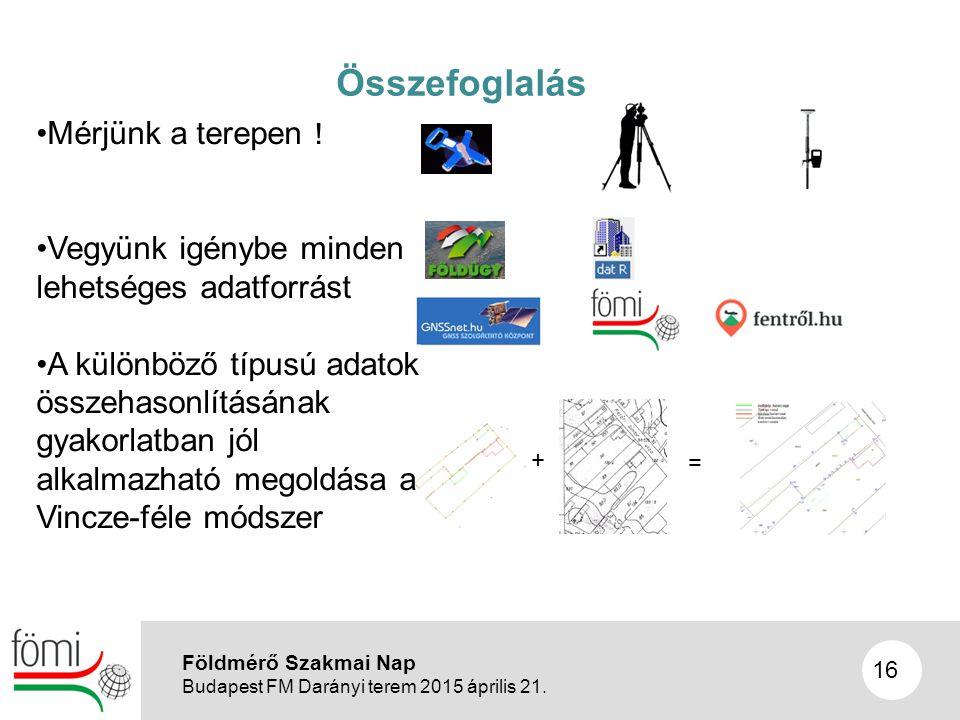 16 Földmérő Szakmai Nap Budapest FM Darányi terem 2015 április 21.