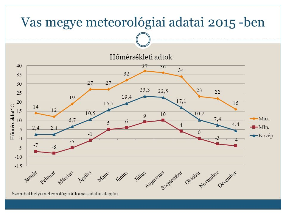 Aranyszínű sárgaság fitoplazma (Candidatus Phytoplasma vitis) Első észlelés Magyarországon: 2013 –ban Első észlelés Vas megyében: 2014 –ben (Csehimindszent) Rendszertan: A fitoplazmák sejtfal nélküli, Gram-pozitív, táptalajon nem tenyészthető, a növények floémszöveteiben élő baktériumok Életmód: önállóan nem képes terjedni a gazdanövény háncsszövetében él a tápnövény gyökereiben telelnek át, majd tavasszal a nedvkeringés megindulásával terjednek szét a növényben