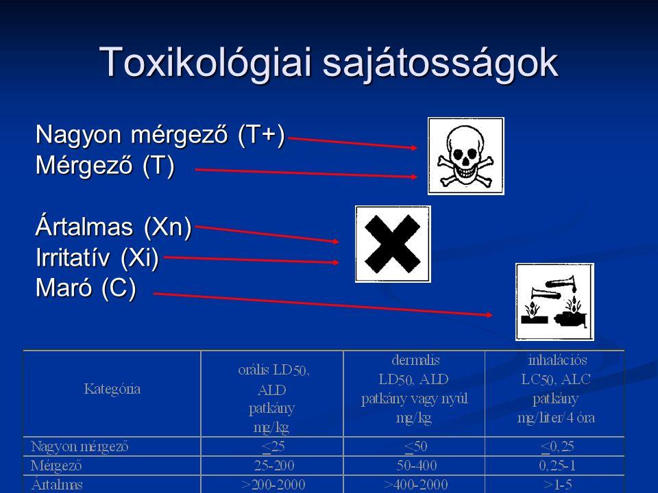 Nagyon mérgező (T+) Mérgező (T) Ártalmas (Xn) Irritatív (Xi) Maró (C) Toxikológiai sajátosságok