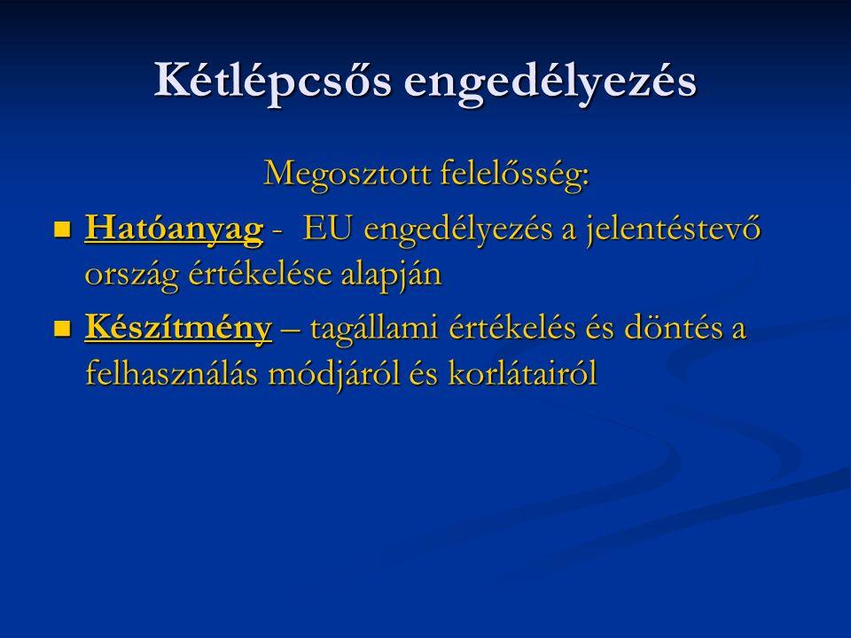 Kétlépcsős engedélyezés Megosztott felelősség: Hatóanyag - EU engedélyezés a jelentéstevő ország értékelése alapján Hatóanyag - EU engedélyezés a jelentéstevő ország értékelése alapján Készítmény – tagállami értékelés és döntés a felhasználás módjáról és korlátairól Készítmény – tagállami értékelés és döntés a felhasználás módjáról és korlátairól