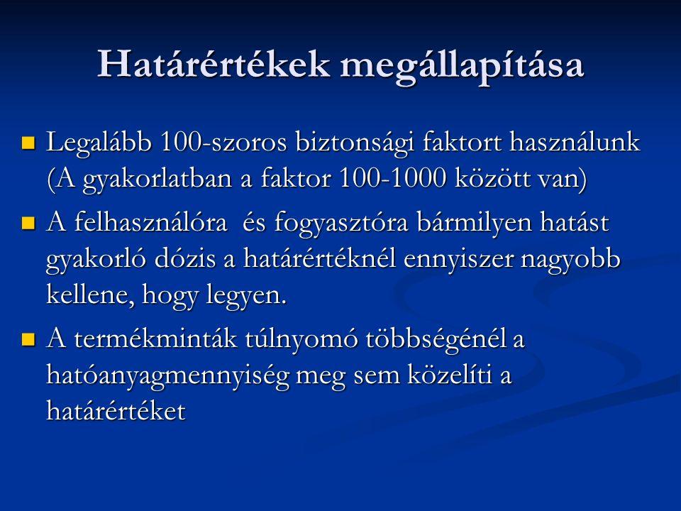 Határértékek megállapítása Legalább 100-szoros biztonsági faktort használunk (A gyakorlatban a faktor 100-1000 között van) Legalább 100-szoros biztons