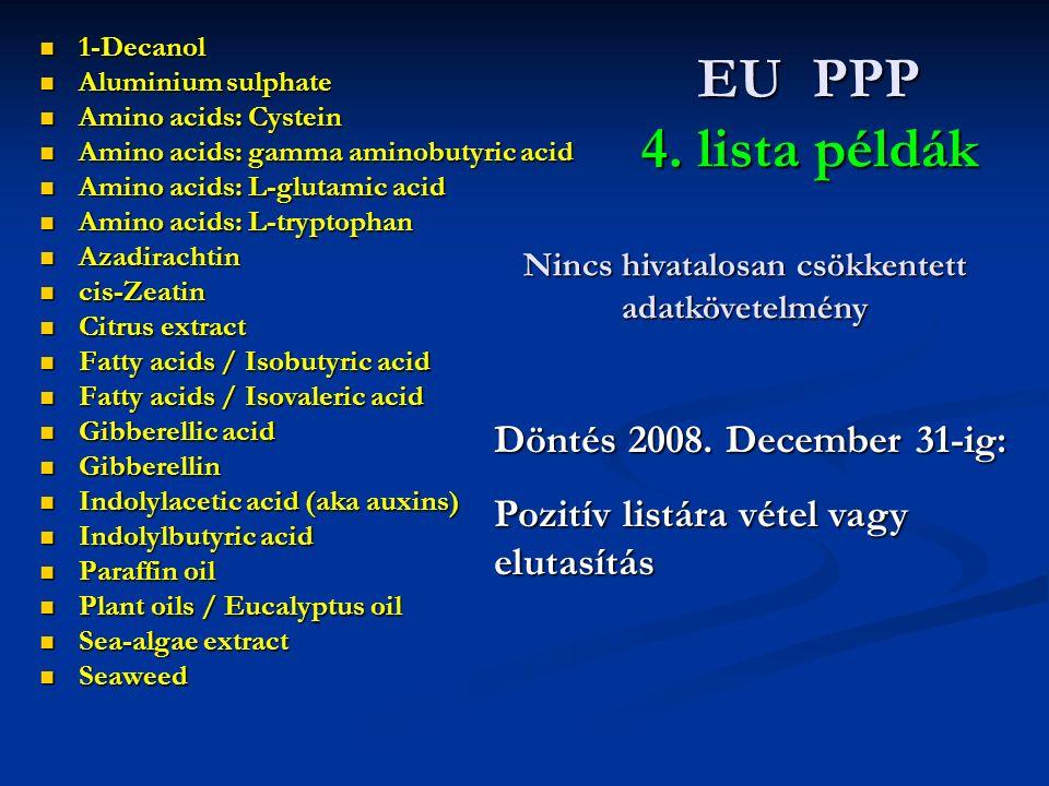 EU PPP 4. lista példák 1-Decanol 1-Decanol Aluminium sulphate Aluminium sulphate Amino acids: Cystein Amino acids: Cystein Amino acids: gamma aminobut