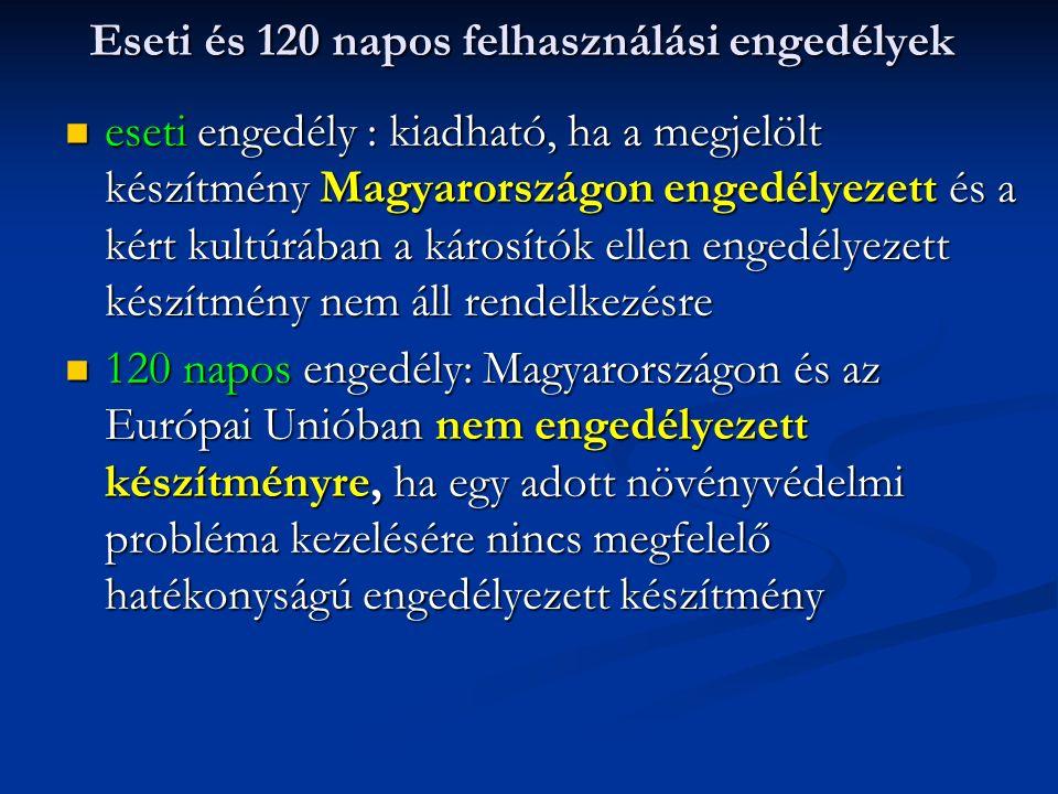 Eseti és 120 napos felhasználási engedélyek eseti engedély : kiadható, ha a megjelölt készítmény Magyarországon engedélyezett és a kért kultúrában a károsítók ellen engedélyezett készítmény nem áll rendelkezésre eseti engedély : kiadható, ha a megjelölt készítmény Magyarországon engedélyezett és a kért kultúrában a károsítók ellen engedélyezett készítmény nem áll rendelkezésre 120 napos engedély: Magyarországon és az Európai Unióban nem engedélyezett készítményre, ha egy adott növényvédelmi probléma kezelésére nincs megfelelő hatékonyságú engedélyezett készítmény 120 napos engedély: Magyarországon és az Európai Unióban nem engedélyezett készítményre, ha egy adott növényvédelmi probléma kezelésére nincs megfelelő hatékonyságú engedélyezett készítmény