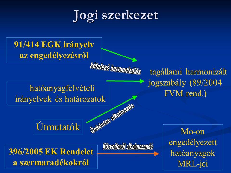 Ökotoxikológia