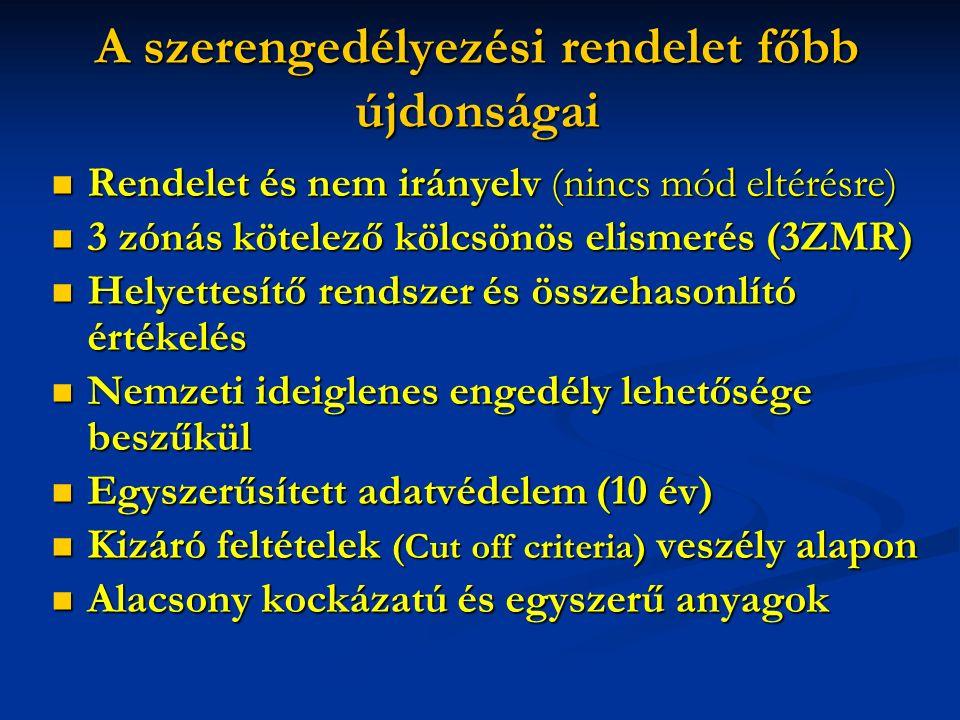 A szerengedélyezési rendelet főbb újdonságai Rendelet és nem irányelv (nincs mód eltérésre) Rendelet és nem irányelv (nincs mód eltérésre) 3 zónás köt