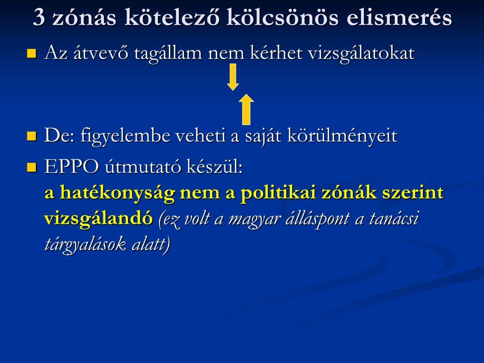 3 zónás kötelező kölcsönös elismerés Az átvevő tagállam nem kérhet vizsgálatokat Az átvevő tagállam nem kérhet vizsgálatokat De: figyelembe veheti a saját körülményeit De: figyelembe veheti a saját körülményeit EPPO útmutató készül: a hatékonyság nem a politikai zónák szerint vizsgálandó (ez volt a magyar álláspont a tanácsi tárgyalások alatt) EPPO útmutató készül: a hatékonyság nem a politikai zónák szerint vizsgálandó (ez volt a magyar álláspont a tanácsi tárgyalások alatt)