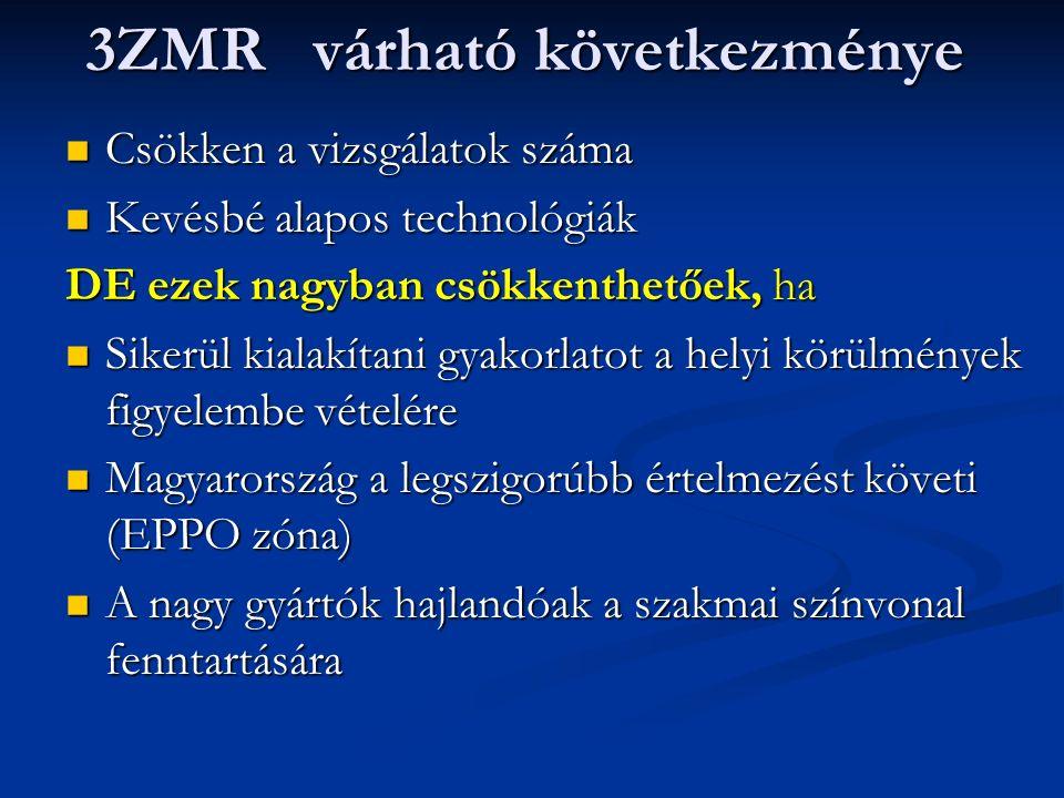 3ZMR várható következménye Csökken a vizsgálatok száma Csökken a vizsgálatok száma Kevésbé alapos technológiák Kevésbé alapos technológiák DE ezek nagyban csökkenthetőek, ha Sikerül kialakítani gyakorlatot a helyi körülmények figyelembe vételére Sikerül kialakítani gyakorlatot a helyi körülmények figyelembe vételére Magyarország a legszigorúbb értelmezést követi (EPPO zóna) Magyarország a legszigorúbb értelmezést követi (EPPO zóna) A nagy gyártók hajlandóak a szakmai színvonal fenntartására A nagy gyártók hajlandóak a szakmai színvonal fenntartására