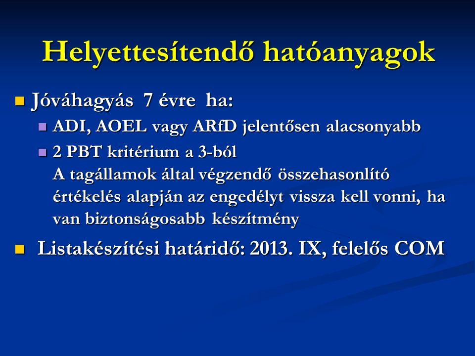 Helyettesítendő hatóanyagok Jóváhagyás 7 évre ha: Jóváhagyás 7 évre ha: ADI, AOEL vagy ARfD jelentősen alacsonyabb ADI, AOEL vagy ARfD jelentősen alac