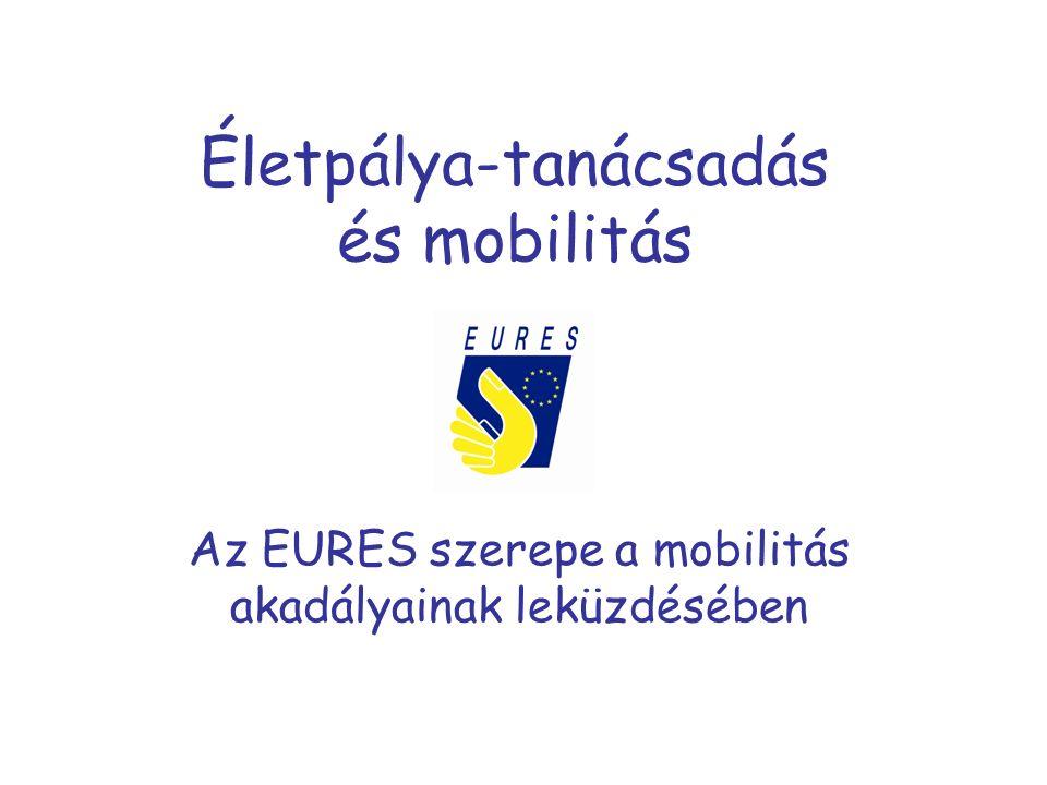 Életpálya-tanácsadás és mobilitás Az EURES szerepe a mobilitás akadályainak leküzdésében