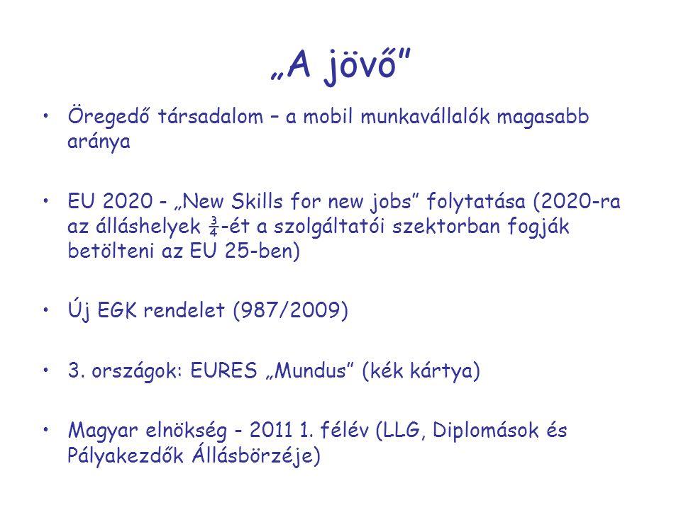 """""""A jövő Öregedő társadalom – a mobil munkavállalók magasabb aránya EU 2020 - """"New Skills for new jobs folytatása (2020-ra az álláshelyek ¾-ét a szolgáltatói szektorban fogják betölteni az EU 25-ben) Új EGK rendelet (987/2009) 3."""