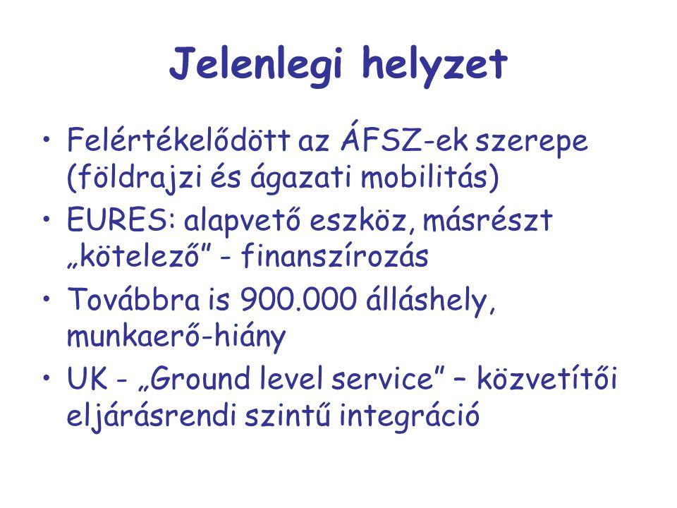 """Jelenlegi helyzet Felértékelődött az ÁFSZ-ek szerepe (földrajzi és ágazati mobilitás) EURES: alapvető eszköz, másrészt """"kötelező - finanszírozás Továbbra is 900.000 álláshely, munkaerő-hiány UK - """"Ground level service – közvetítői eljárásrendi szintű integráció"""