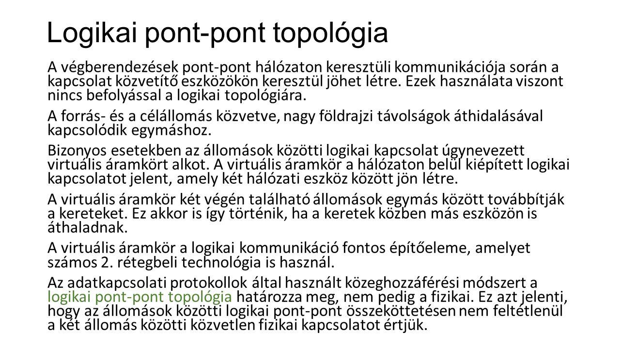 Logikai pont-pont topológia A végberendezések pont-pont hálózaton keresztüli kommunikációja során a kapcsolat közvetítő eszközökön keresztül jöhet létre.
