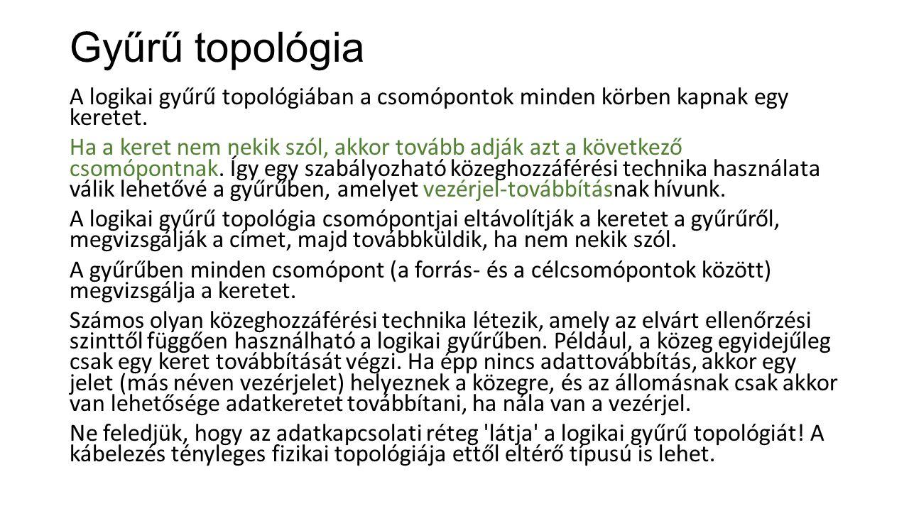Gyűrű topológia A logikai gyűrű topológiában a csomópontok minden körben kapnak egy keretet. Ha a keret nem nekik szól, akkor tovább adják azt a követ