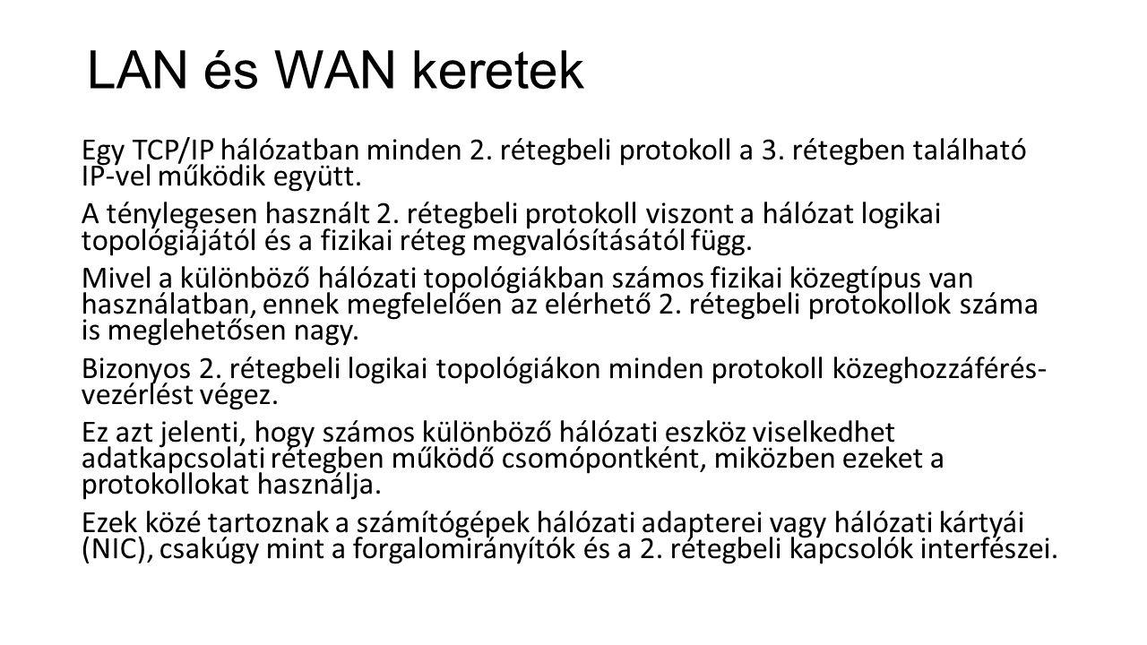 LAN és WAN keretek Egy TCP/IP hálózatban minden 2. rétegbeli protokoll a 3. rétegben található IP-vel működik együtt. A ténylegesen használt 2. rétegb