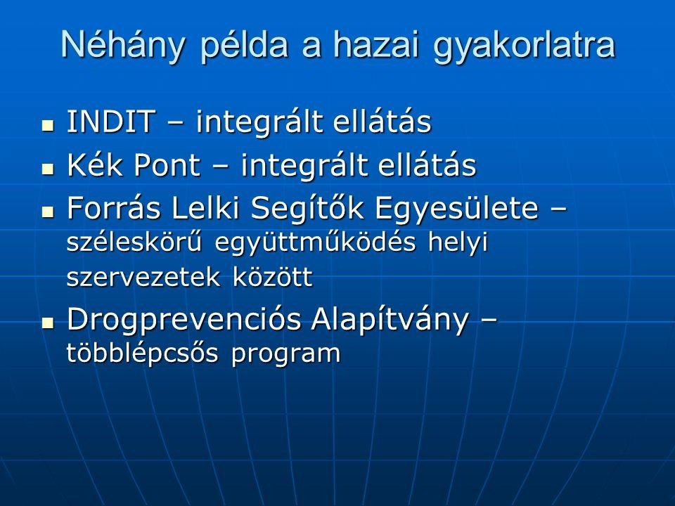 Néhány példa a hazai gyakorlatra INDIT – integrált ellátás INDIT – integrált ellátás Kék Pont – integrált ellátás Kék Pont – integrált ellátás Forrás Lelki Segítők Egyesülete – széleskörű együttműködés helyi szervezetek között Forrás Lelki Segítők Egyesülete – széleskörű együttműködés helyi szervezetek között Drogprevenciós Alapítvány – többlépcsős program Drogprevenciós Alapítvány – többlépcsős program