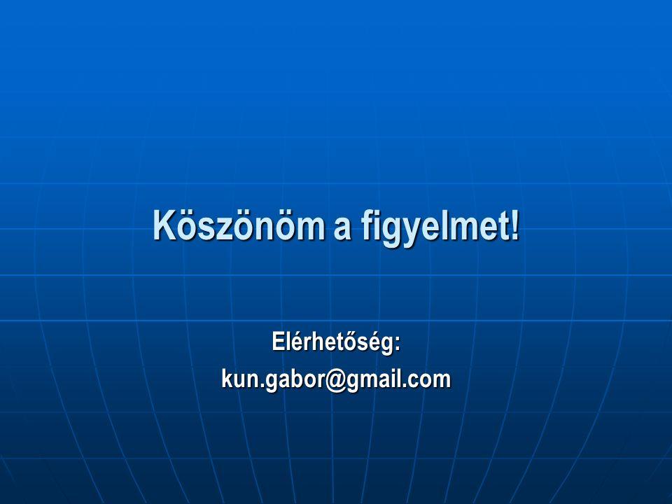 Köszönöm a figyelmet! Elérhetőség:kun.gabor@gmail.com
