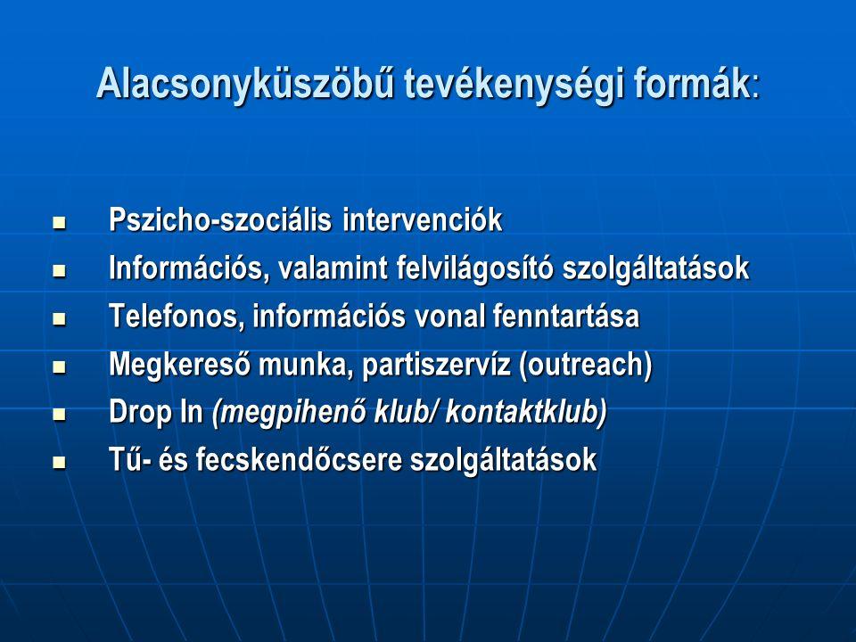 Alacsonyküszöbű tevékenységi formák : Pszicho-szociális intervenciók Pszicho-szociális intervenciók Információs, valamint felvilágosító szolgáltatások Információs, valamint felvilágosító szolgáltatások Telefonos, információs vonal fenntartása Telefonos, információs vonal fenntartása Megkereső munka, partiszervíz (outreach) Megkereső munka, partiszervíz (outreach) Drop In (megpihenő klub/ kontaktklub) Drop In (megpihenő klub/ kontaktklub) Tű- és fecskendőcsere szolgáltatások Tű- és fecskendőcsere szolgáltatások