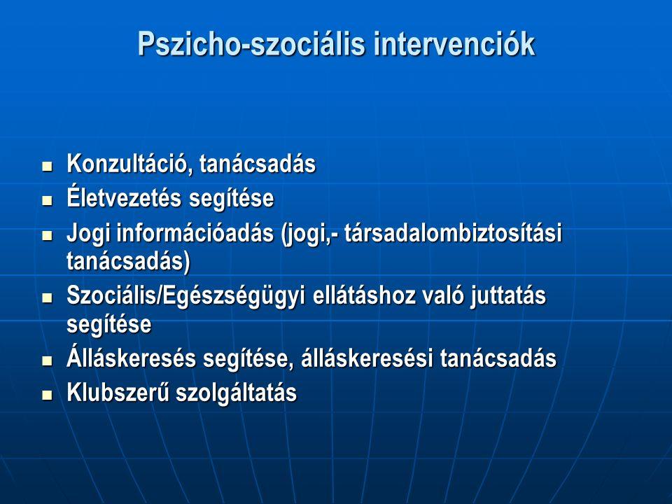 Pszicho-szociális intervenciók Konzultáció, tanácsadás Konzultáció, tanácsadás Életvezetés segítése Életvezetés segítése Jogi információadás (jogi,- társadalombiztosítási tanácsadás) Jogi információadás (jogi,- társadalombiztosítási tanácsadás) Szociális/Egészségügyi ellátáshoz való juttatás segítése Szociális/Egészségügyi ellátáshoz való juttatás segítése Álláskeresés segítése, álláskeresési tanácsadás Álláskeresés segítése, álláskeresési tanácsadás Klubszerű szolgáltatás Klubszerű szolgáltatás