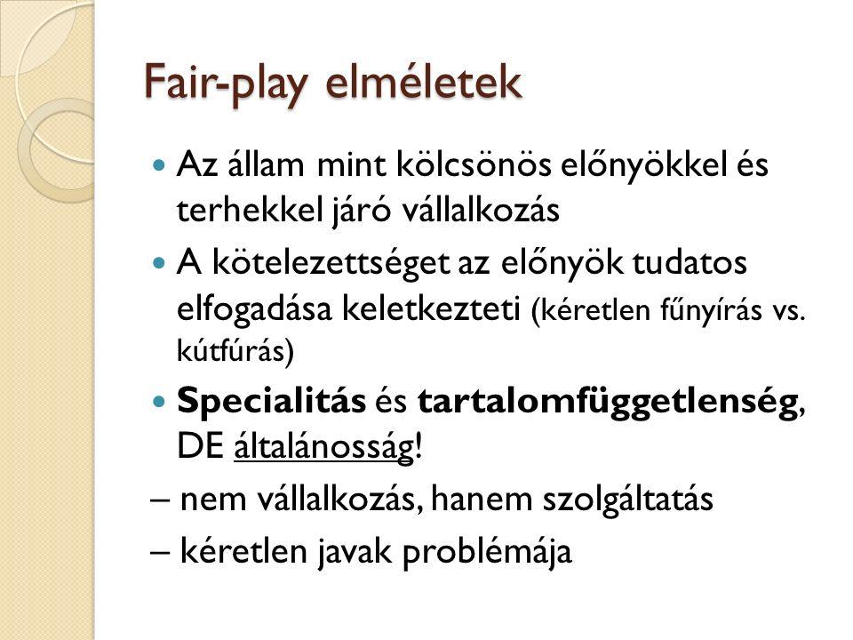 Fair-play elméletek Az állam mint kölcsönös előnyökkel és terhekkel járó vállalkozás A kötelezettséget az előnyök tudatos elfogadása keletkezteti (kéretlen fűnyírás vs.
