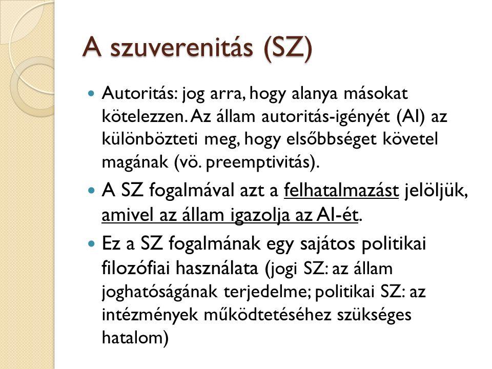 A szuverenitás (SZ) Autoritás: jog arra, hogy alanya másokat kötelezzen.