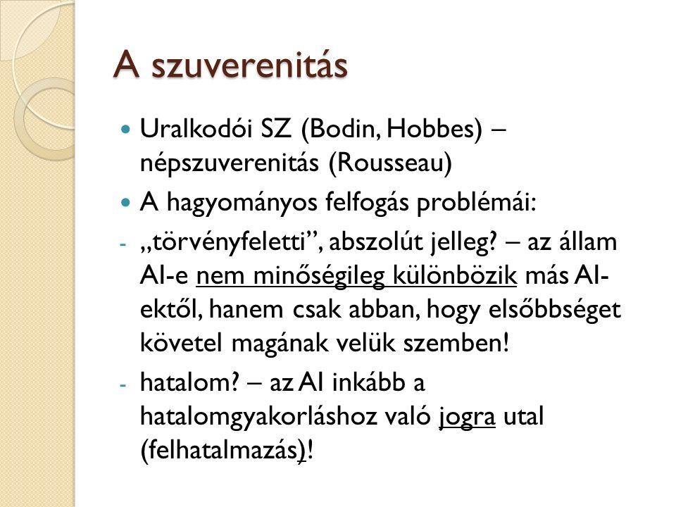 """A szuverenitás Uralkodói SZ (Bodin, Hobbes) – népszuverenitás (Rousseau) A hagyományos felfogás problémái: - """"törvényfeletti , abszolút jelleg."""