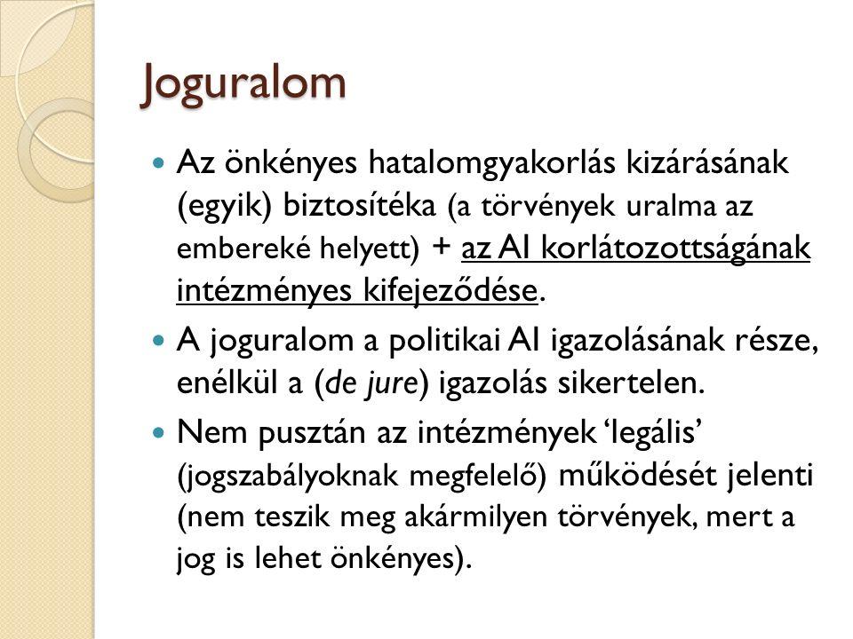 Joguralom Az önkényes hatalomgyakorlás kizárásának (egyik) biztosítéka (a törvények uralma az embereké helyett) + az AI korlátozottságának intézményes kifejeződése.