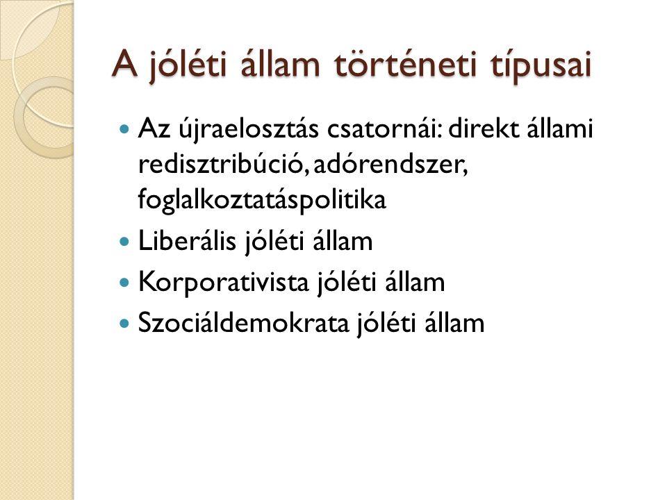 A jóléti állam történeti típusai Az újraelosztás csatornái: direkt állami redisztribúció, adórendszer, foglalkoztatáspolitika Liberális jóléti állam Korporativista jóléti állam Szociáldemokrata jóléti állam
