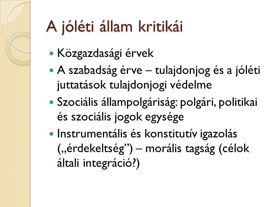 """A jóléti állam kritikái Közgazdasági érvek A szabadság érve – tulajdonjog és a jóléti juttatások tulajdonjogi védelme Szociális állampolgáriság: polgári, politikai és szociális jogok egysége Instrumentális és konstitutív igazolás (""""érdekeltség ) – morális tagság (célok általi integráció )"""
