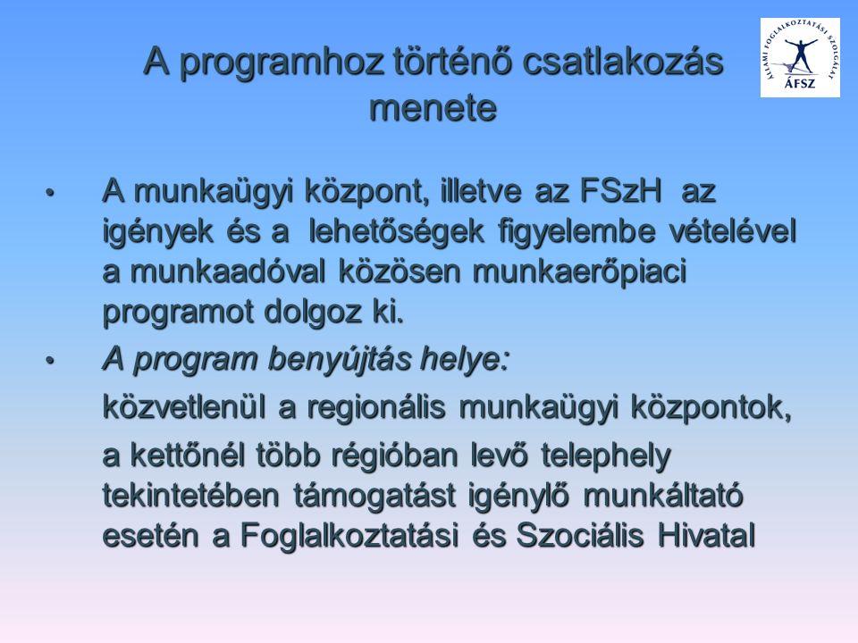 A programhoz történő csatlakozás menete A munkaügyi központ, illetve az FSzH az igények és a lehetőségek figyelembe vételével a munkaadóval közösen munkaerőpiaci programot dolgoz ki.
