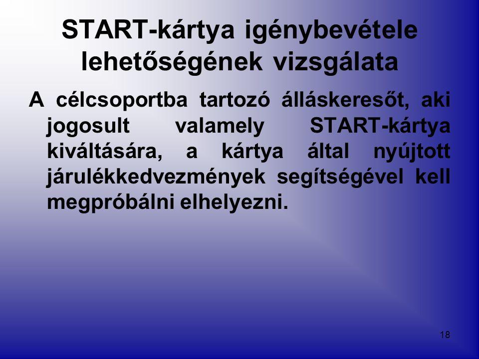 18 START-kártya igénybevétele lehetőségének vizsgálata A célcsoportba tartozó álláskeresőt, aki jogosult valamely START-kártya kiváltására, a kártya á