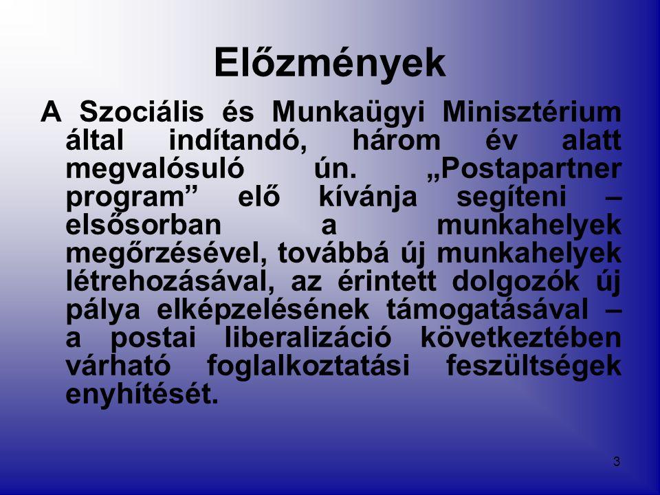 4 A program célja Az álláskeresővé vált, illetve jelenleg is munkaviszonyban álló személyek, akiknek utolsó munkáltatója a Magyar Posta Zrt.