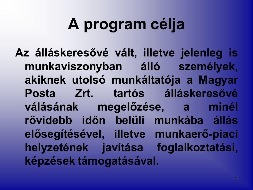 4 A program célja Az álláskeresővé vált, illetve jelenleg is munkaviszonyban álló személyek, akiknek utolsó munkáltatója a Magyar Posta Zrt. tartós ál