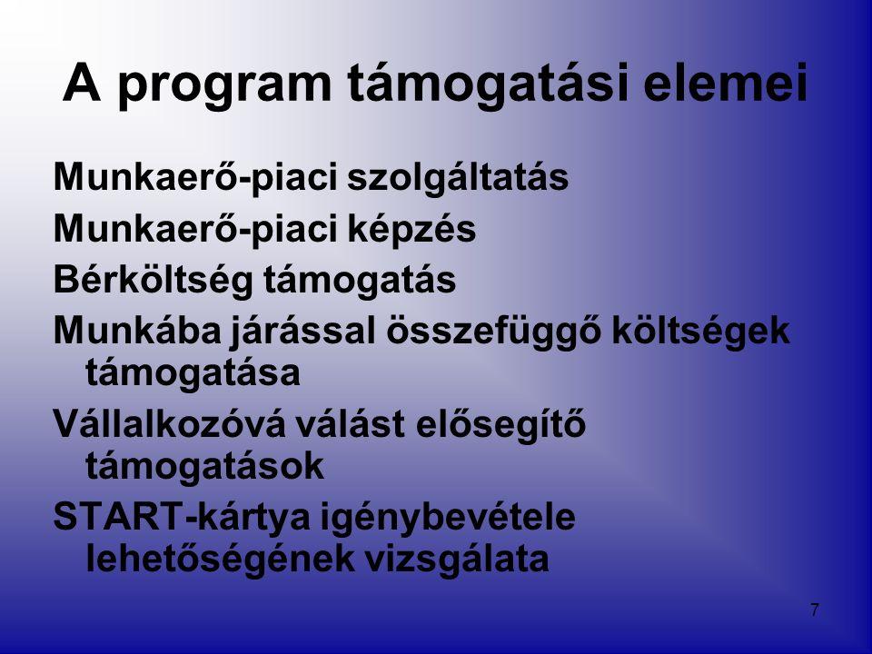 7 A program támogatási elemei Munkaerő-piaci szolgáltatás Munkaerő-piaci képzés Bérköltség támogatás Munkába járással összefüggő költségek támogatása