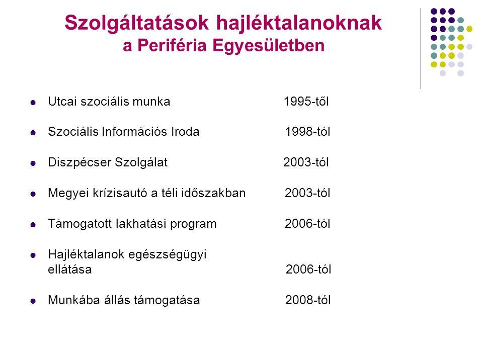 Szolgáltatások hajléktalanoknak a Periféria Egyesületben Utcai szociális munka 1995-től Szociális Információs Iroda 1998-tól Diszpécser Szolgálat 2003-tól Megyei krízisautó a téli időszakban 2003-tól Támogatott lakhatási program 2006-tól Hajléktalanok egészségügyi ellátása 2006-tól Munkába állás támogatása 2008-tól