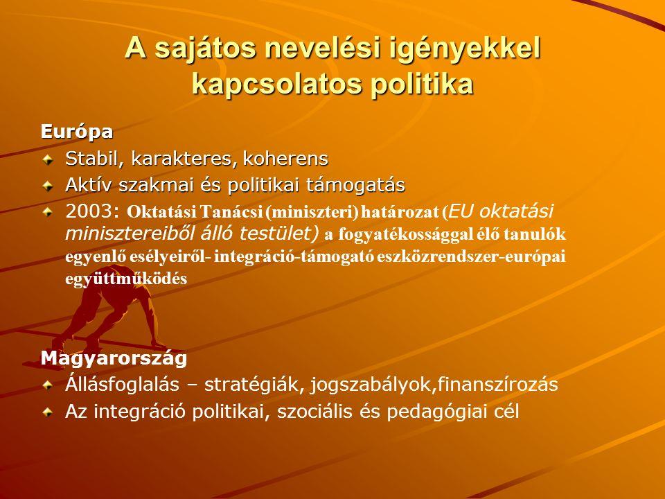 A sajátos nevelési igényekkel kapcsolatos politika Európa Stabil, karakteres, koherens Aktív szakmai és politikai támogatás 2003: Oktatási Tanácsi (miniszteri) határozat ( EU oktatási minisztereiből álló testület) a fogyatékossággal élő tanulók egyenlő esélyeiről- integráció-támogató eszközrendszer-európai együttműködés Magyarország Állásfoglalás – stratégiák, jogszabályok,finanszírozás Az integráció politikai, szociális és pedagógiai cél