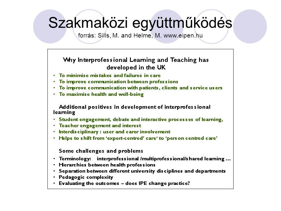 Szakmaközi együttműködés forrás: Sills, M. and Helme, M. www.eipen.hu