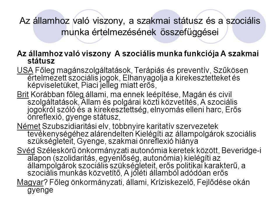 Dilemmák 2.A D-ák csoportjai: Szakmai alapú: pl. kompetencia határok Személyes alapú: pl.