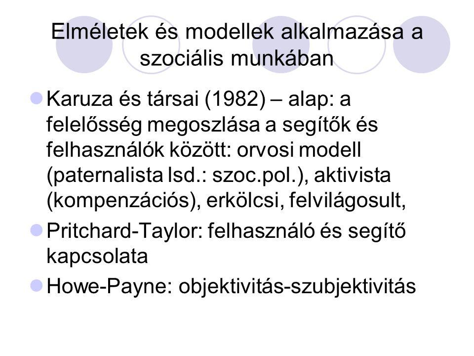 Elméletek és modellek alkalmazása a szociális munkában Karuza és társai (1982) – alap: a felelősség megoszlása a segítők és felhasználók között: orvosi modell (paternalista lsd.: szoc.pol.), aktivista (kompenzációs), erkölcsi, felvilágosult, Pritchard-Taylor: felhasználó és segítő kapcsolata Howe-Payne: objektivitás-szubjektivitás