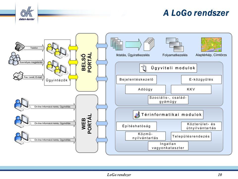 LoGo rendszer10 A LoGo rendszer
