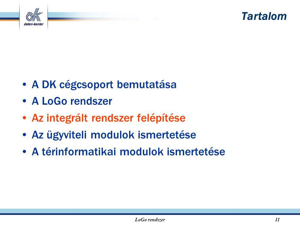 LoGo rendszer11 Tartalom A DK cégcsoport bemutatása A LoGo rendszer Az integrált rendszer felépítése Az ügyviteli modulok ismertetése A térinformatikai modulok ismertetése