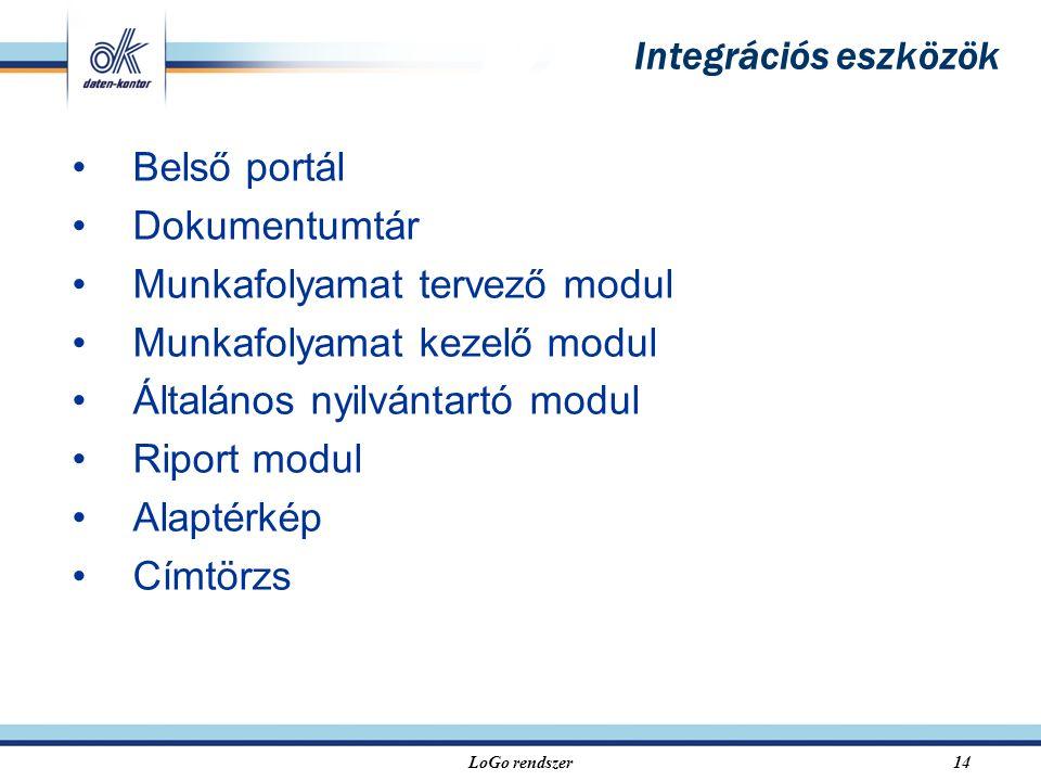LoGo rendszer14 Integrációs eszközök Belső portál Dokumentumtár Munkafolyamat tervező modul Munkafolyamat kezelő modul Általános nyilvántartó modul Riport modul Alaptérkép Címtörzs