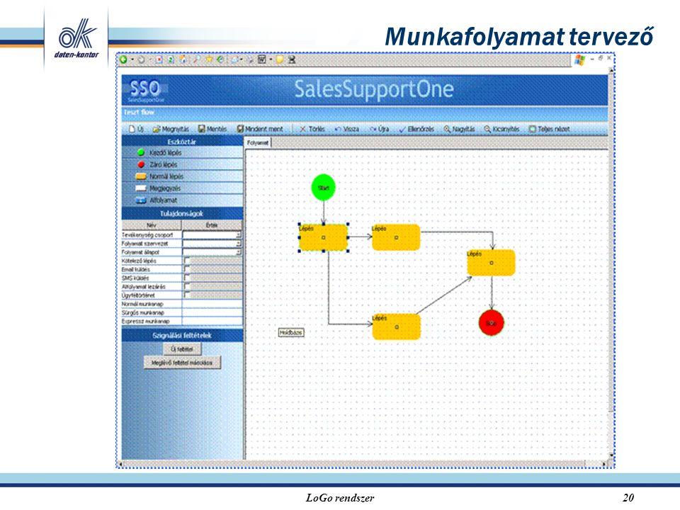 LoGo rendszer20 Munkafolyamat tervező
